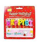 The Candle Shop Multicolor Happy Birthda...