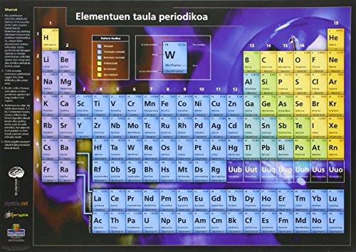 Elementuen Taula Periodikoa (a4)