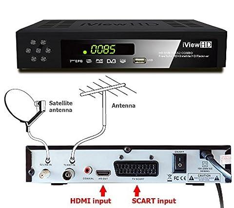 Nouveau FULL HD Combi TNT HD & Satellite HD 1080P Enregistreur numérique Terrestre Décodeur récepteur & 1080P USB Lecteur multimedia & Canal TV Recorder DVB-T2 ( HDMI + Scart Out) MPEG4 H.264 (4in1) iView HD Model: C-HD65