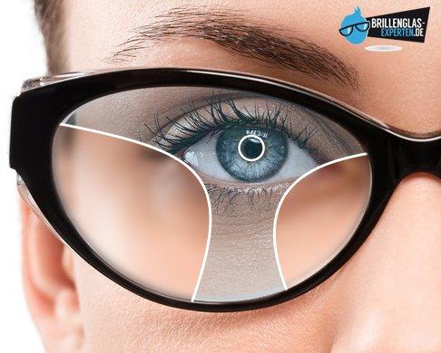 Brillenglas-wechsel - Gleitsichtgläser Komfort für Ihre Fassung und in Ihren Sehstärken, Index...