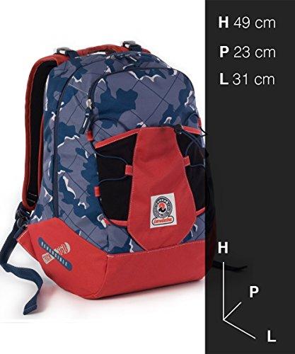c1cdd0f1b0 ZAINO INVICTA – TRICK 360 – Camouflage Blue Rosso 2 zaini in 1 reversibile  – scuola e tempo libero – 24 LT