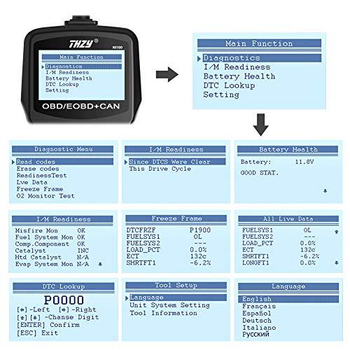 OBD2-auto-diagnostica-Dispositivo-di-diagnostica-OBDII-dellautomobile-motore-diagnostica-THZY-Scanner-diagnostico-automatico-OBD-veicolo-guasto-del-lettore-di-codice-diagnostico-auto-attrezzo-di-esplo