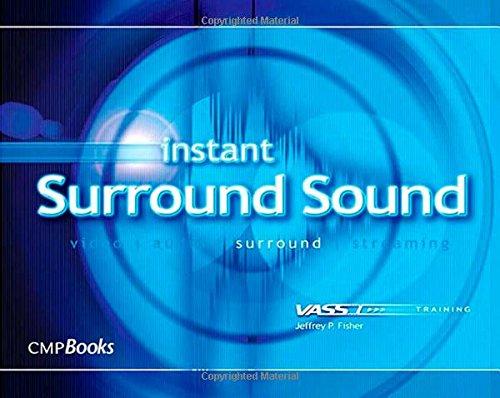 Instant Surround Sound Audio. (Instant) (VASST Instant)
