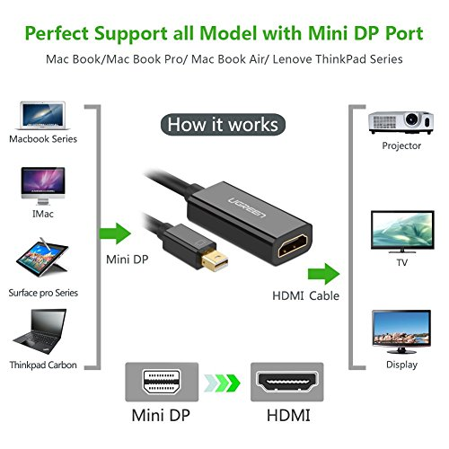 ugreen mini displayport auf hdmi adapter mini dp stecker zu hdmi buchse konverter 1080p f r. Black Bedroom Furniture Sets. Home Design Ideas