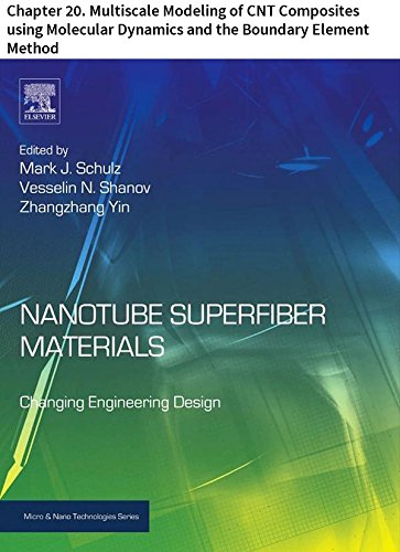 P/n Motor (Nanotube Superfiber Materials: Chapter 20. Multiscale Modeling of CNT Composites using Molecular Dynamics and the Boundary Element Method (Micro and Nano Technologies))