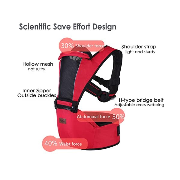 SONARIN 2018 Premium Hipseat Baby Carrier, Front,Horizontal, Multifunctional, Ergonomic,6 Carrying Positions,Safe and Comfortable,Adapted to Your Child's Growing,Ideal Gift(Red) SONARIN Applicable age and Weight?0-36 months of baby, the maximum load: 25KG, and adjustable the waist size can be up to 43.3 inches (about 110cm). Material:designers choose soft Oxford cloth, soft color, good ventilation, strong endurance, no irritation to the baby's skin,to the baby comfortable and enjoyable. Description: patented design of the auxiliary spine micro-C structure and leg opening design, natural M-type sitting. Widen the shoulder strap and belt will be effective to disperse the baby's weight to the shoulder and waist, so that mother more effort. EPP seat core, no deformation, baby sitting more comfortable. 7