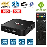 android tv box,Sawpy T95M Android7.1 1GB +8GB 4K Smart TV Box 64bit quad-core cortex-A53 with 2.4GHz wifi