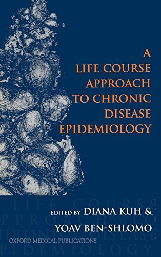 A Life Course Approach to Chronic Disease Epidemiology (Traces) (1997-11-01)