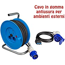 Poly pool  - Kit campista pp2701