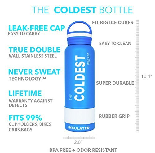 The Coldest Water...