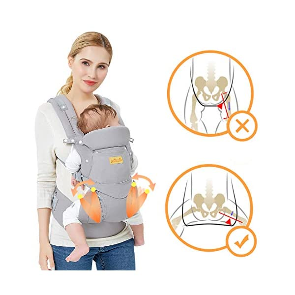 """Viedouce Baby Carrier Ergonomic/Pure Cotton More Lightweight and Breathable/Multiposition: Dorsal and Ventral/Adjustable Headrest/for Newborn and Toddler 3 to 48 Month (3.5 to 20 kg) Viedouce 【Pure Cotton】- All our baby carriers are made of high quality fabric and free from harmful substances. The fabric is breathable, skin-friendly and soft, it is made of premium natural pure cotton to to keep baby's soft skin safe and comfort baby wearing in four seasons. Adequate safety tests ensure the soft fabrics gently hug your baby's back, legs and hips, and provide good support. 【Ergonomic Design】- Our ergonomic backpack carrier makes it easy for you to give your child the closeness and security they need. You can see and feel your baby's position and the natural C curve of their back.Ergonomic Butterfly adjustable seat and leg openings facilitates the thighs, knees and lower legs to be correctly placed and supported in an M shape that prevents """"Developmental Hip Dysplasia"""". 【Waist Belt & Shoulder Straps】- Upgraded wide waist belt and shoulder straps padded with soft material eases pressure on the back and shoulder, releasesing burden in a large extent when you carry your baby. Luxuriously thick and soft padding in the shoulder straps give you superior carrying comfort and prevent straps from slipping off. Adjustable shoulder straps are suitable for moms and dads of all shapes and sizes. You won't feel tired while carrying baby for a long time. 4"""