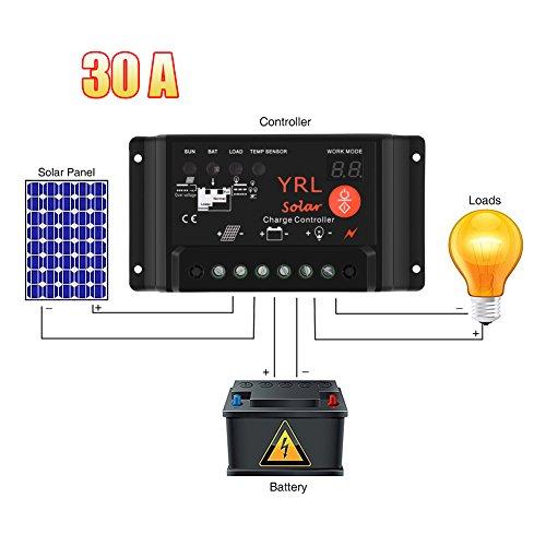 Solar Panel Charge Controller Regler Anti-Blitz gewöhnlichen wasserdichten und direkten Ausgang Controller für 30A 12 / 24V 360 / 720W Street Light Batterie Schutz