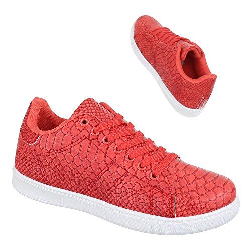 Ital-Design, Sneaker donna Rosso (rosso)