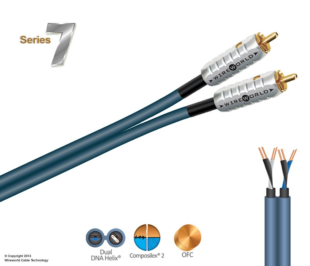 Wireworld Luna 7 Analogue Interconnect Cable, 0.5M RCA to RCA ...