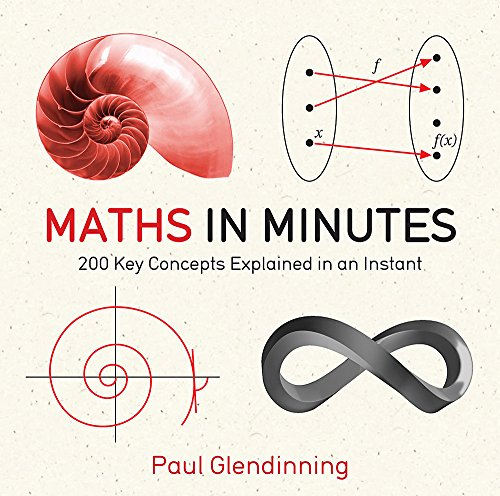 Math in Minutes: 200 Key Concepts Explained In An Instant por Paul Glendinning
