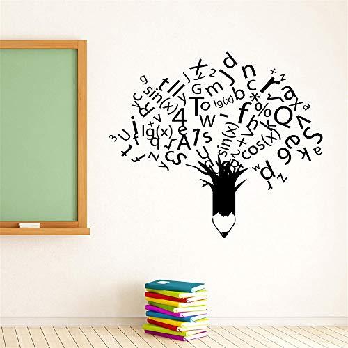 wlwhaoo Schule Wandtattoo Mathematik Formel Bildung Aufkleber Vinyl Schriftzug Studie Lernen Kunst College Dekorationen Klassenzimmer Kaffee 59x57 cm -