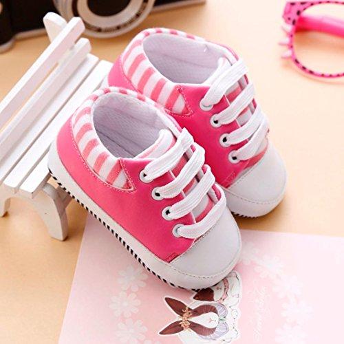 IGEMY Nouveau né Chaussures berceaux pour bébés Antidérapant Baskets Bandage Chaussures Rose