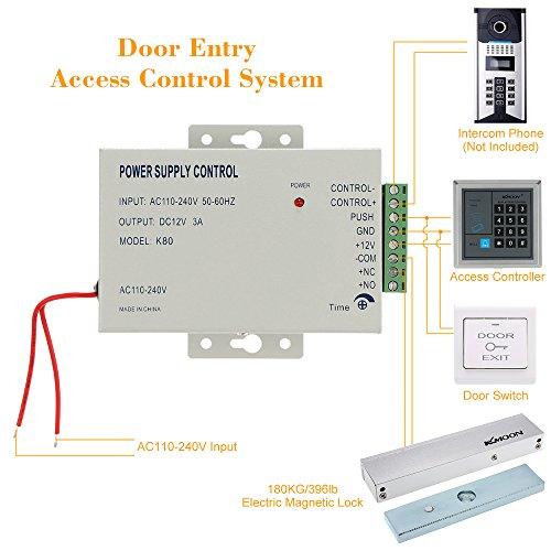 De Kit Control Kkmoon Sistema Acceso Contraseña Controlador Obtener vnw0mN8