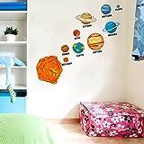 Rawpockets 'Planets' Wall Sticker (PVC Vinyl, 0.99 cm x 135 cm x 105 cm)
