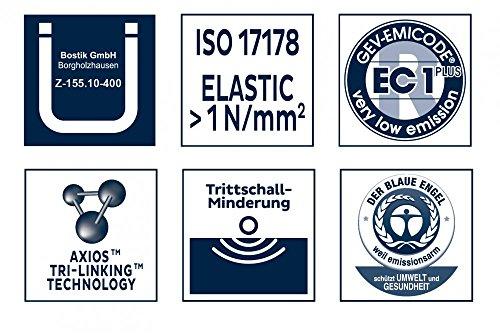 Bostik Parfix Eco Plus Parkett Klebstoff 14.0kg Eimer 2x7kg Alubeutel