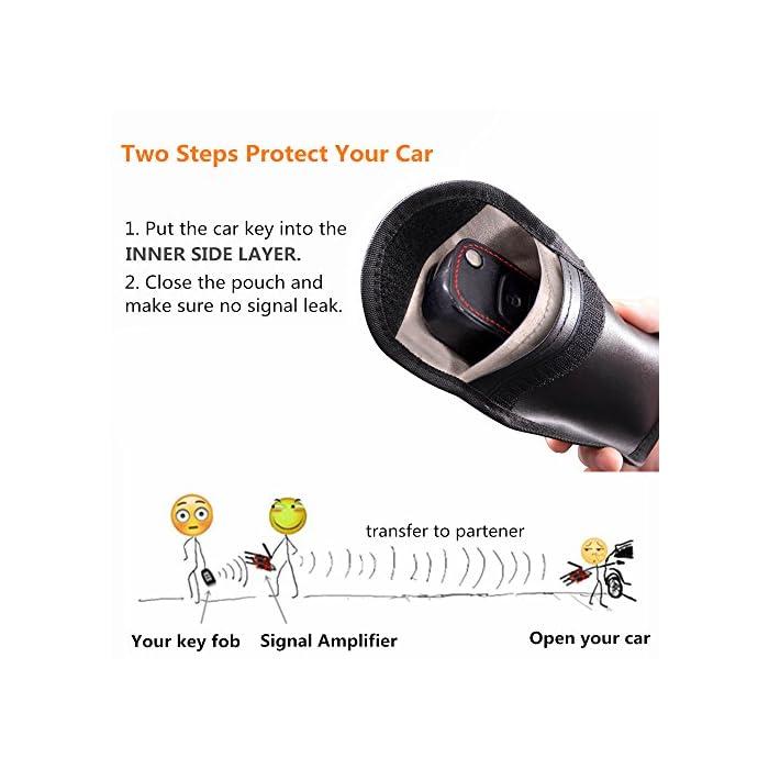 Car Key Signal Blocker Case, MONOJOY Signal Blocking Pouch