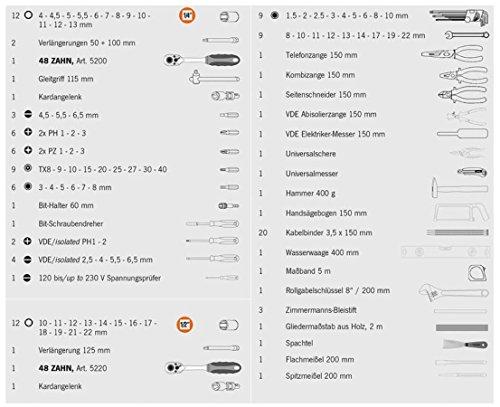 Projahn Elektro Werkzeugkoffer 128-teilig 8683 - 3