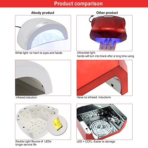 LED UV Lichthärtungsgerät Timer für alle Gele - 7