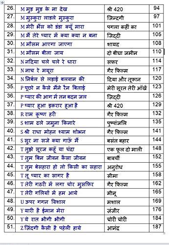 Manna Dey ke 51 Geeton ki Sargam (Hindi)