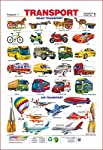 Spectrum Two In One Educational Wall Chart consists of an Educational Wall Charts with Two Topics Printed on the Front & Back Side of a Single Chart -1st learning chart for the young ones. -Learn through look & learn process. -It is helpful f...
