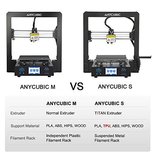 Anycubic – I3 Mega-S - 9