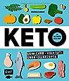 Keto – In 28 Tagen schlank: Low Carb High Fat! Über 120 Rezepte
