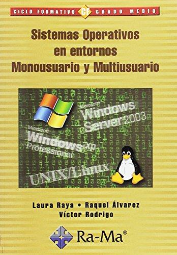 Sistemas Operativos en entornos Monousuario y Multiusuario.