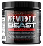 Pre Workout Supplements For Men Review and Comparison