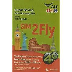 Sim 2 Fly Weltkarte für 64...