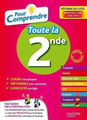 """<a href=""""/node/8557"""">Pour Comprendre Toutes les matières 2nde</a>"""