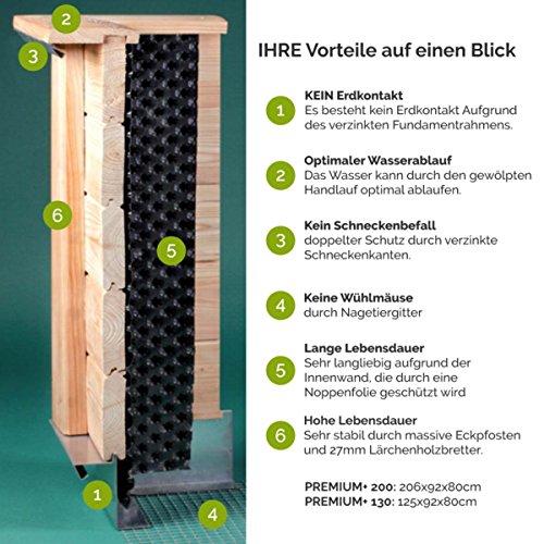 4betterdays Hochbeet aus Massivholz in Gebirgslärche inkl. Wühlmausgitter und Noppenfolie – Handgemacht in Österreich