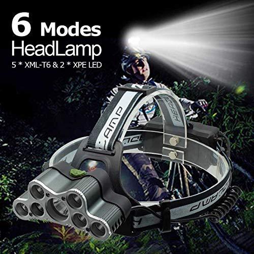 Lampade Stirnlampe LED 20000 Lumen LED Frontlampe USB wiederaufladbar Xml T6