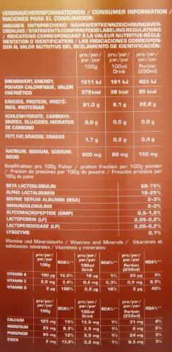 Ironmaxx 100%-Whey Isolate