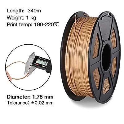 Filament PLA Holz, MAKEASY PLA+ Filament 1,75 mm 1KG Rolle in Vakuumverpackung für 3D Drucker oder Stift, 20% Holz