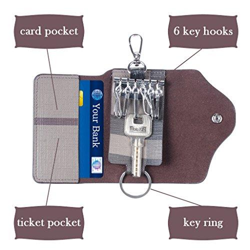 Preisvergleich Produktbild ETGtek 1PCS Männer Frauen Leder-Auto-Schlüsselketten-Ring-Cases Identifikation-Kartenhalter-Mappen-Geschenk-Qualitäts