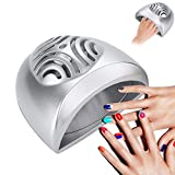 Nail Dryer Fan, Nail Blower Portable Manicure Tool Professional Electric Hand Foot Nail Polish Dryer Machine for Drying Nail Polish & Acrylic Nail – Battery Operated(Silver)