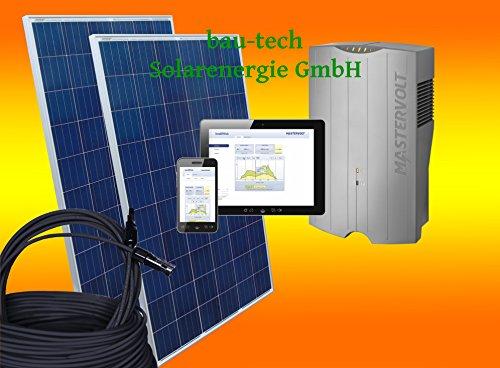 2000Watt Solaranlage Photovoltaikanlage Eigenverbrauch Plug & Play für Steckdose ohne Montagematerial