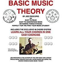 BASIC MUSIC THEORY (English Edition)