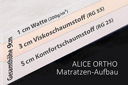 tierlando® Orthopädische Hundematratze ALICE VISCO aus robustem Polyester 600D | Antirutsch | 9 cm | 60 80 100 120 150 cm S M L XL XXL 10 Farben (XL 120 x 90 cm, 9 Lila) - 3
