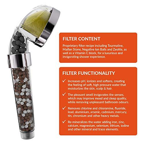 pH REJUVENATE Duschkopffilter mit Vitamin C – filtert Fluorid und Chlor – spart Wasser & macht es weich & erhöht den Druck – einfache Installation - 8