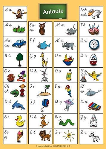 Anlauttabelle-Bildkarte A5: Schüler-Tischkarte in Druck- und Schreibschrift (Das Abc In Schreibschrift)