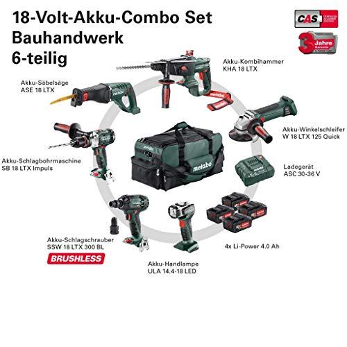 18V Combo SB 18 LTX+KHA 18 LTX+W 18 LTX 125+ASE 18 4 x4,0 Li, Metabo -