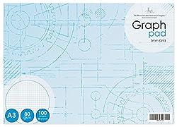 A3 Graph Pad