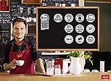 elektrische Kaffeemühle mit Scheibenmahlwerk