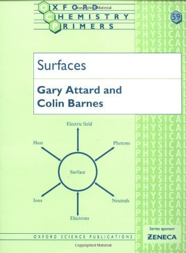 Surfaces (Oxford Chemistry Primers) by Attard, Gary, Barnes, Colin [1998]